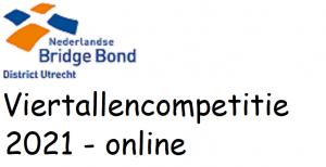 Viertallencompetitie 2021 online (voorjaar)